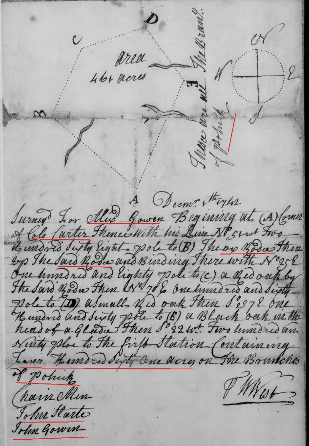 1742 Dec 1 survey for Alexander Gowin for 461 acres in Fairfax Co Va_Page_4 marked snip 2